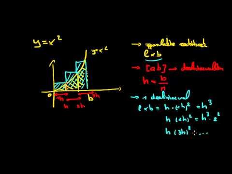 bepaalde integraal veeltermen voorbeelden.mp4 from YouTube · Duration:  8 minutes 51 seconds