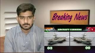 India Vs Turkey - Military Compare 2018 | Pakistani Reaction