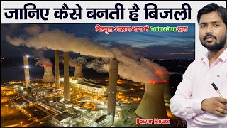 Thermal Power Plant | Boiler | Economizer | Turbine | Khan GS Research Centre