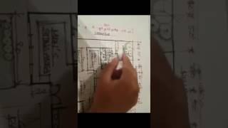 المعماري عبد المحسن الذياب | مساعد القفاري