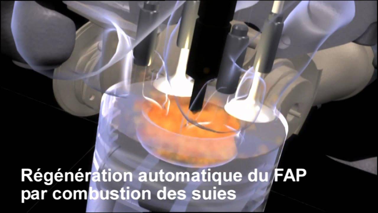 tecnologia filtro anti part u00edculas  fap  peugeot