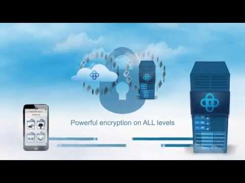 Secure Online Collaboration with SecSign Portal, secure file sharing, encrypted email