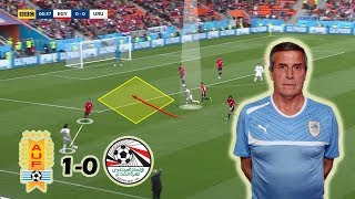 Egypt vs Uruguay 0-1   Tactical Analysis    World Cup 2018