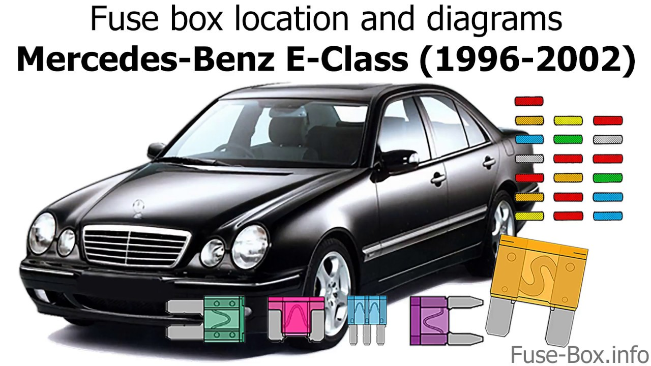 fuse box location and diagrams mercedes benz e class 1996 2002 fuse box location and [ 1280 x 720 Pixel ]