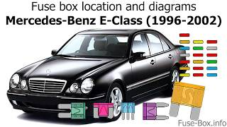 fuse box location and diagrams: mercedes-benz e-class (1996-2002) - youtube  youtube