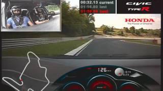 Michelisz Norbi CIVIC TYPE R TCR, Hungaroring, 2016.06.07, Player.hu
