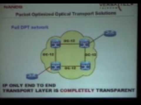 Packet Optimized Optical Transport Solutions