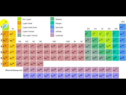 Aplikasi Tabel Periodik Kimia Interkatif Untuk Android