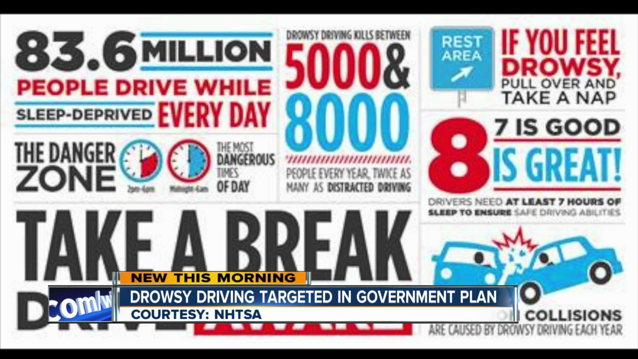 drowsy driving Drowsy driving is the operation of a motor vehicle while being impaired by a lack of sleep sleepiness can impair drivers by causing slower reaction times, com- promised vision and coordination, lapses in judgment and delays in processing information studies show that being awake for more than 20 hours results in an.