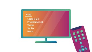 Saorview Combi - How to add channels