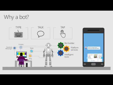 Introduction to Bots   AI2