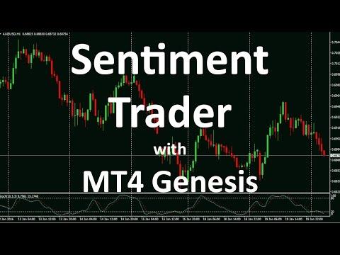 MetaTrader 4 Power User Tips - Using the MT4 Genesis Sentiment Trader