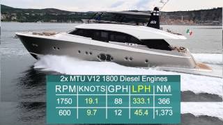 Monte Carlo Yachts 86 Test 2014- By BoatTest.com
