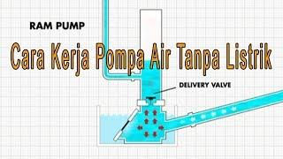 Ini Penjelasan Cara Kerja Pompa Air Tanpa Listrik Atau Pompa Hidram