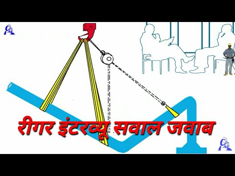 Rigger Job Interview Questions And Answers र गर इ टरव य
