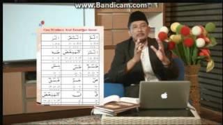 Belajar Tilawah 2017 Video