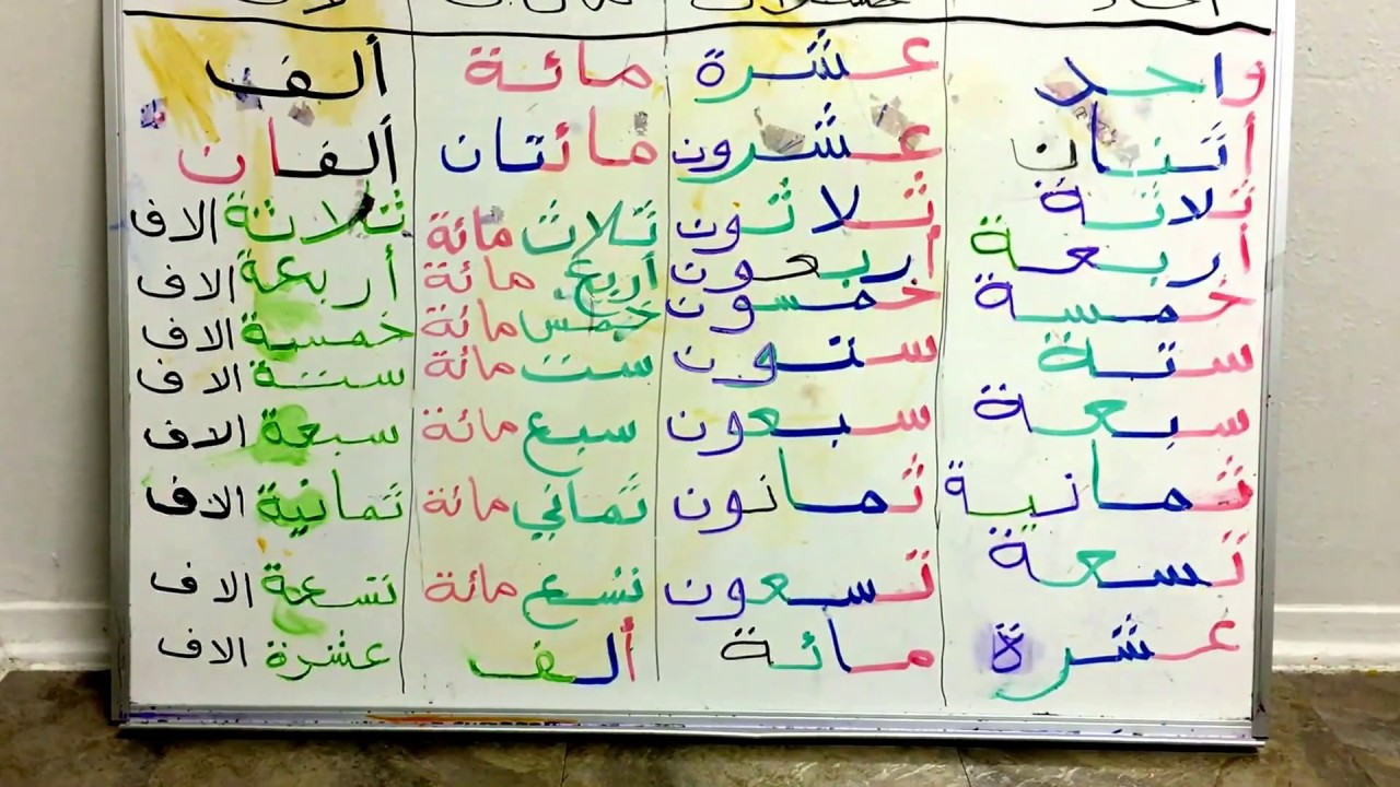 e0b4661e1e920 لغة عربية  كتابة الأرقام بالحروف ... Arabic lesson of writing Arabic  numbers in words