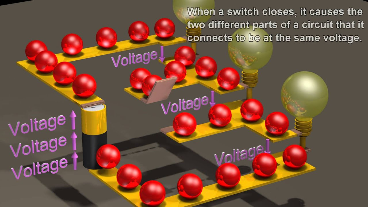 Electric Circuits: Basics of the voltage and current laws. - YouTube