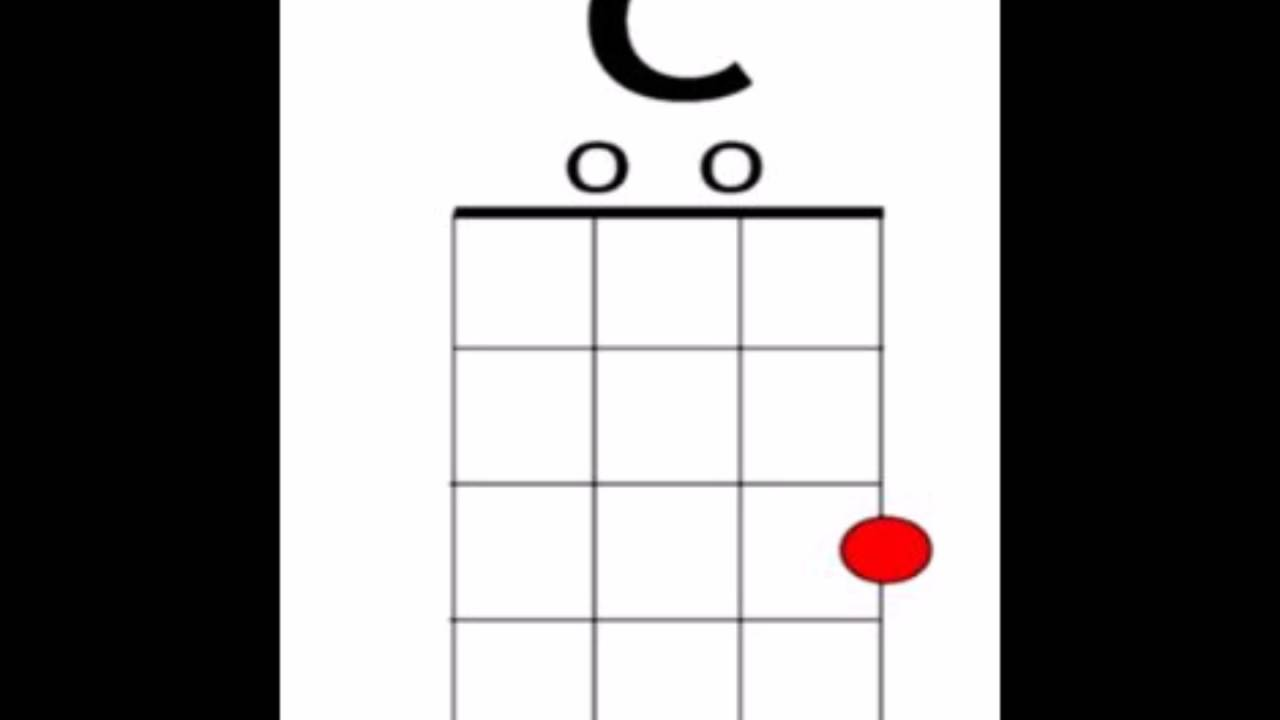 C chord youtube c chord hexwebz Choice Image