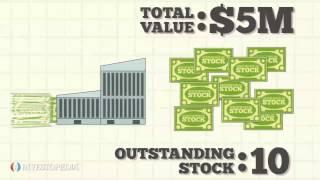 Stock Buyback, Repurchase ▌Finance