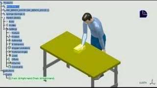 süngerlerle masayı silme human ergonomics catia