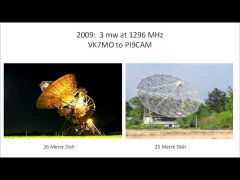 Earth Moon Earth (EME) Radio Propagation