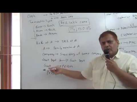 tmp 16931 How Demand of Transaction Tax is not Practical, How it is Wasting Time of Activi 163696365