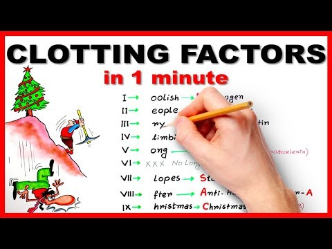 Clotting factors in 1 minute / Mnemonic series #6