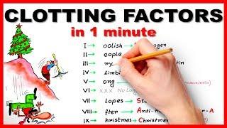 Clotting factors in 1 minute / Mnemonic series #6