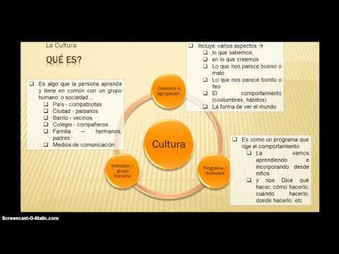 Sociologia - Aula 10 - Cultura: Conceitos Básicos