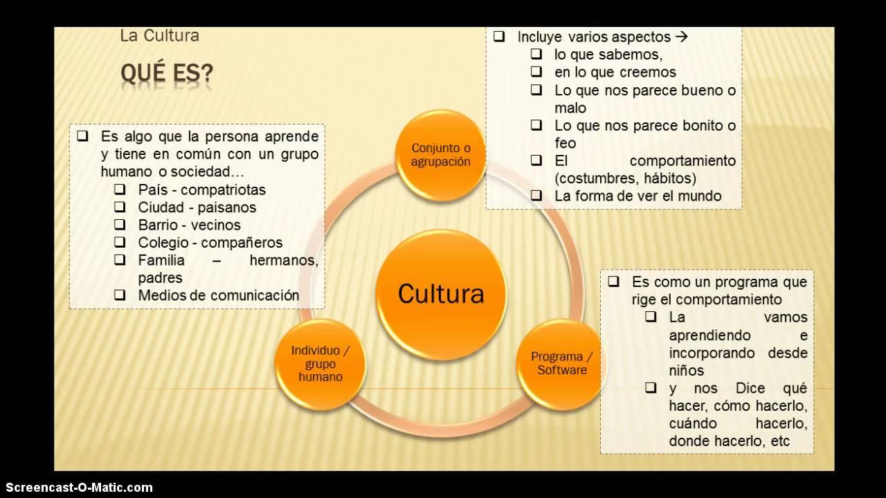 953df1e350bb Presentación Concepto Cultura - YouTube