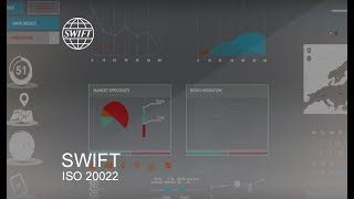 SWIFT for ISO 20022