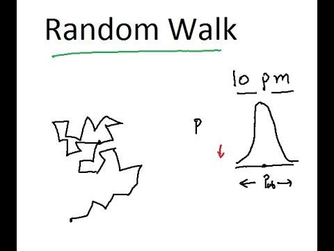 Random Walk of Stock Prices