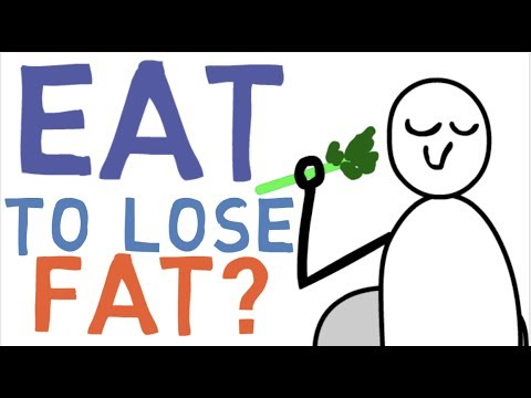 Negative Calorie Foods Science Based Fat Loss?