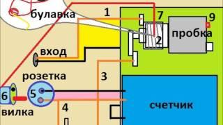 Как остановить дисковый счетчик(Узнать подробнее http://coveti.ru/?p=421 Почему так легко воровать? За счет вас списывается значительно больше и..., 2013-03-11T20:02:35.000Z)