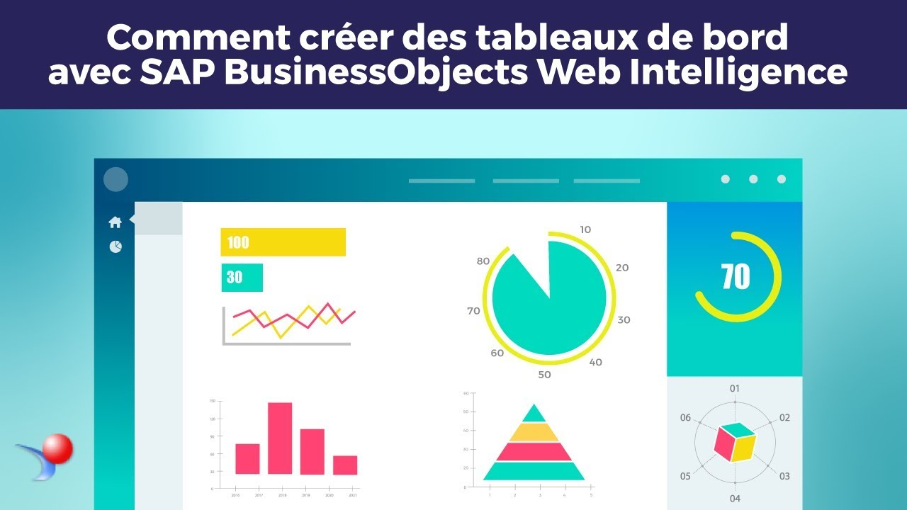 Comment Creer Des Tableaux De Bord Avec Sap Businessobjects Web Intelligence Youtube
