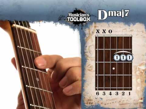 Exelent D Major 7 Chord Guitar Illustration Basic Guitar Chords