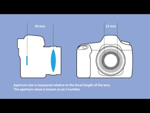 Focal length, apertures and f numbers - an infographic