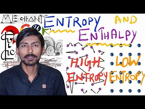[HINDI] ENTROPY & ENTHALPY | PHYSICAL SIGNIFICANCE OF ENTHALPY & ENTROPY |IN DETAIL WITH EXAMPLES