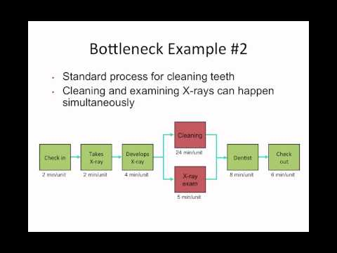 bottlenecks in process Example of how to drive process improvement via bottleneck analysis, based on process mapping & process flowcharting.