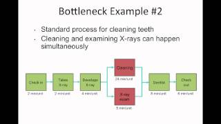 Session #1 - Bottleneck & Process Mapping