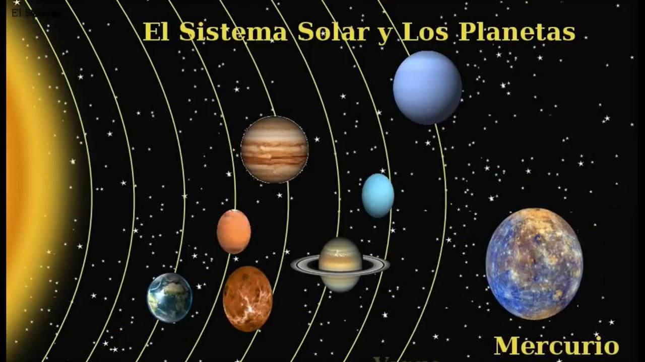 El Sistema Solar Y Sus Planetas Youtube