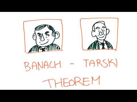 Doubling Sphere Paradox - Banach-Tarski Theorem