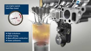 What is the structure of intake manifolds? (3D animation) - Motorservice Group