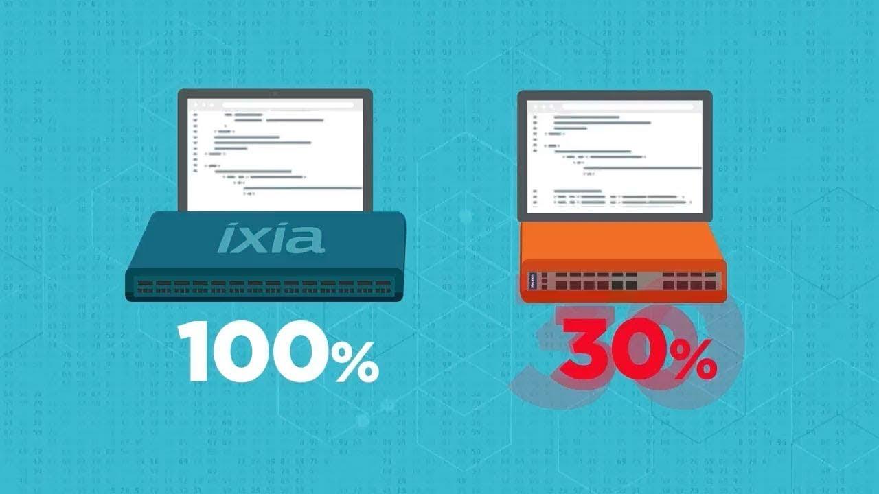 Network Visibility | Ixia