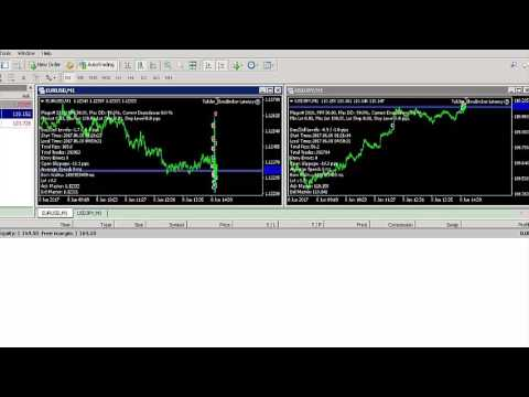 Live Trade Best Arbitrage EA New 2017 - Amazing Robot Forex System