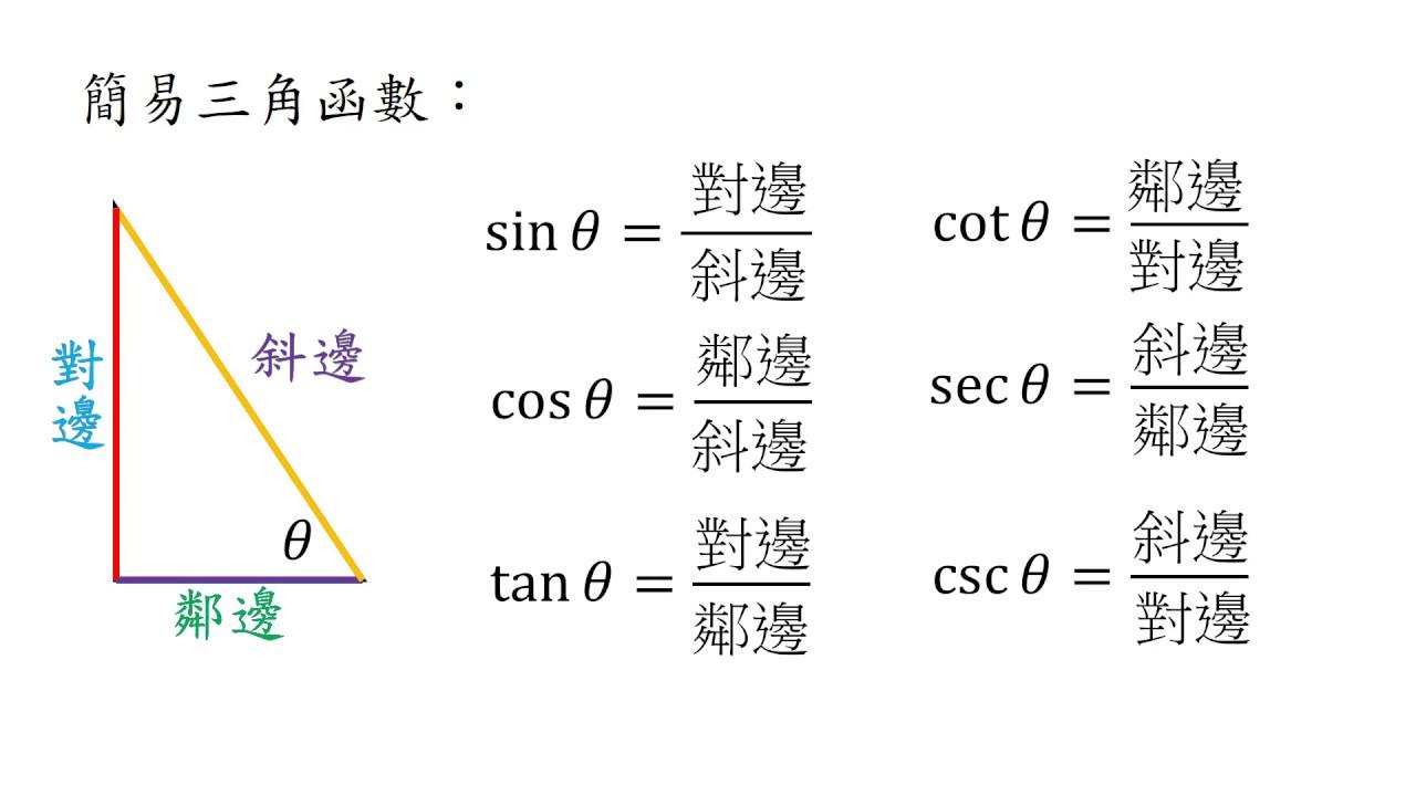 簡易三角函數 - YouTube