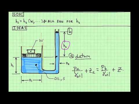 Example Problem: Hydrostatic Equation
