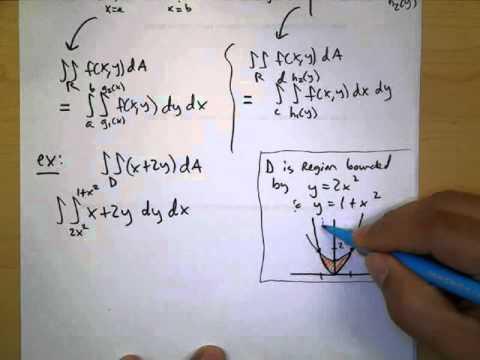 14.2 Double Integrals Over Non-rectangular Regions (part 1)