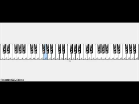 William McDowell-Withholding Nothing Keyboard Piano Tutorial/How to Play Withholding Nothing